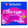 Type 4 DVD-RAM Cartridge